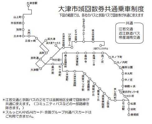 大津市域バス回数券共通制度の地図