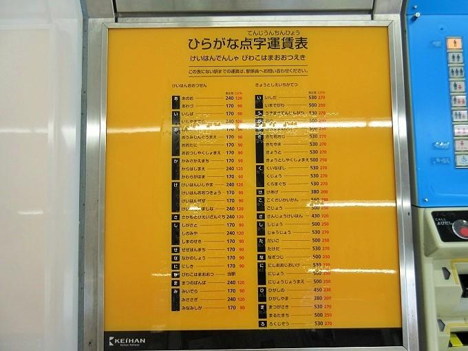 点字案内板のびわ湖浜大津駅