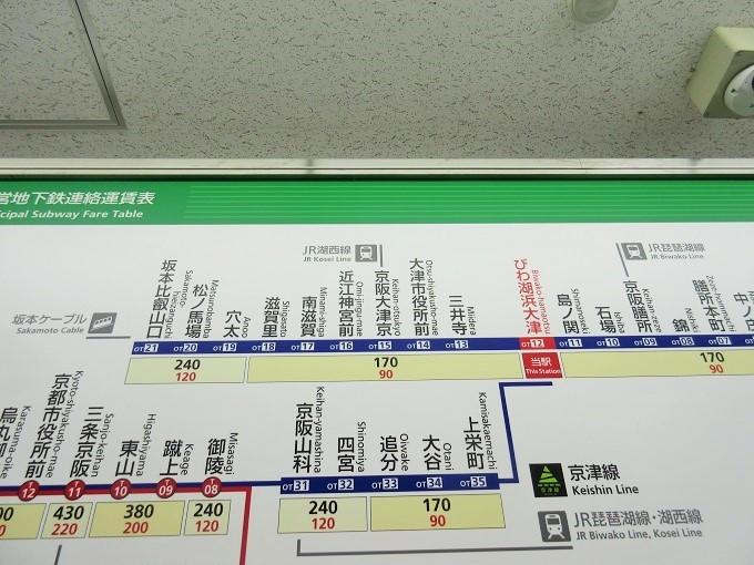 京阪石坂線運賃表