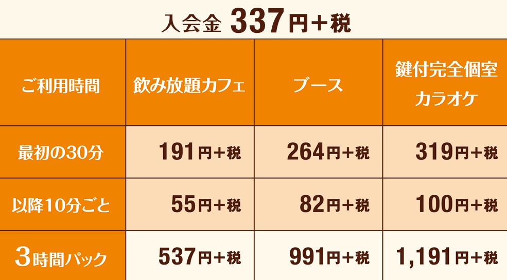 快活CLUB大津膳所店の料金